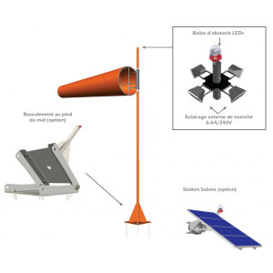 FAA Compliant Windsock Mast